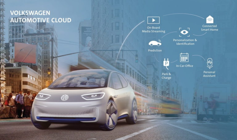Volkswagen partners with Microsoft to build Connected Cars